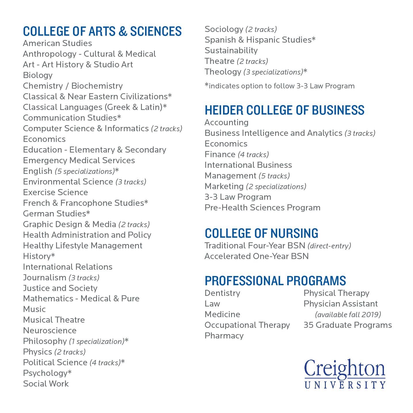 list of academic majors